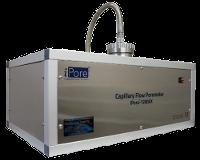 Measuring Principles of Liquid-liquid Porometry and Capillary-flow Porometry