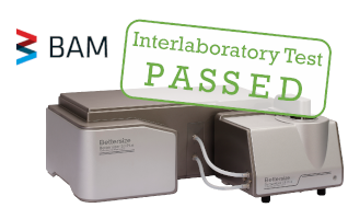 Bettersizer S3 Plus BAM Interlaboratory Test