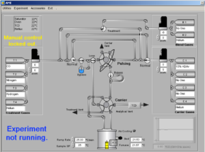LabVIEW Software Altamira Chemisorption analyzers