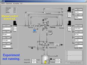 LabVIEW Software Altamira Chemisorption analyzers