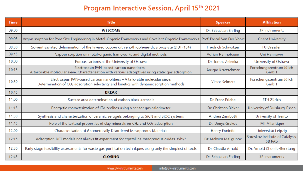 Program Interactive Session 15th April