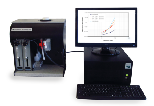DT-1202 – Particle size and zeta potential measurement of concentrated dispersions